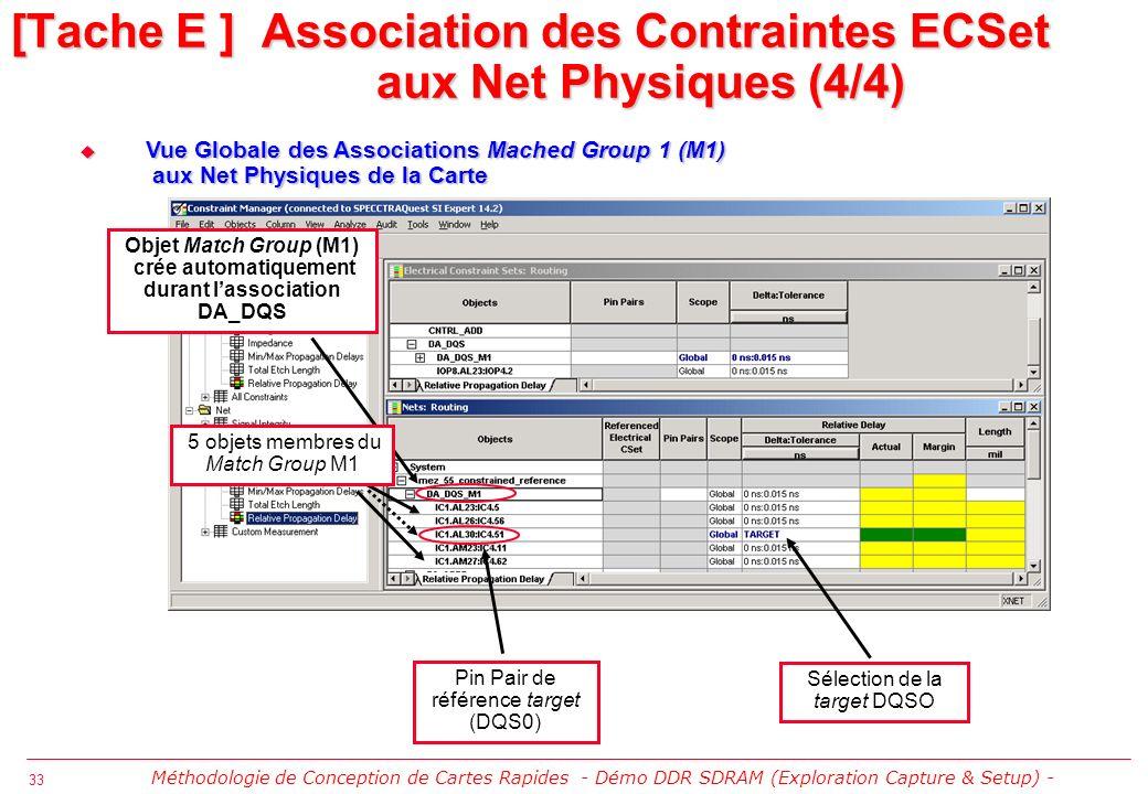 [Tache E ] Association des Contraintes ECSet aux Net Physiques (4/4)